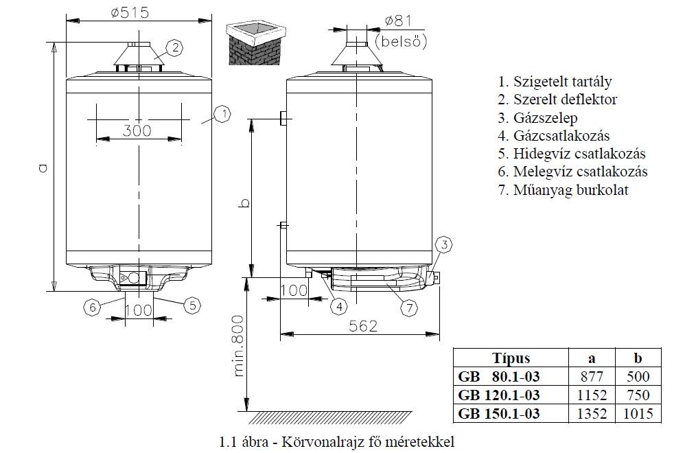 Hajdu GB150.1-03 Fali Kéményes Gázbojler műszaki adatlap