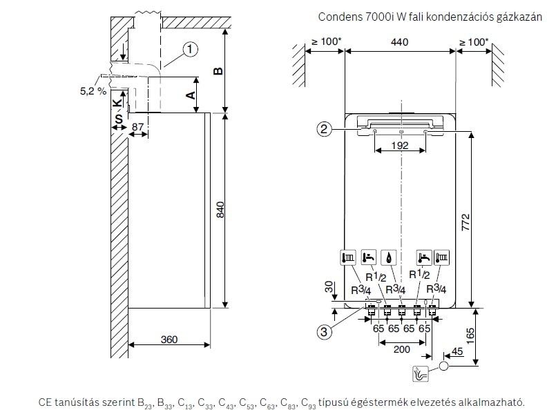 Bosch Condens 7000i W GC7000iW 30/35 C 23 Fali Kondenzációs Kombi Gázkazán műszaki adatlap