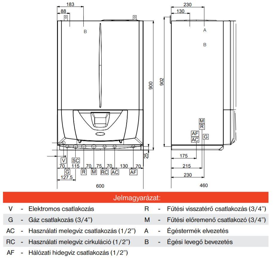 Immergas Victrix Zeus Superior 25 Fali kondenzációs beépített tárolós gázkazán műszaki ábra