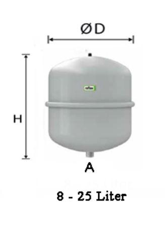 Reflex N 25 Fűtési tágulási tartály 25 literes 4 bar műszaki ábra