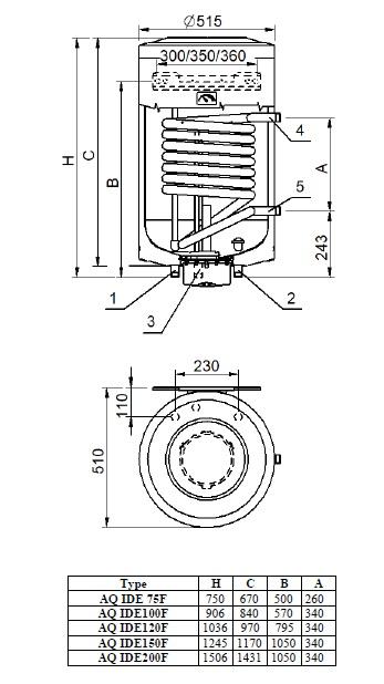 Aquastic AQ IDE200F Fali Indirekt Tároló 1 hőcserélős elektromos fűtéssel
