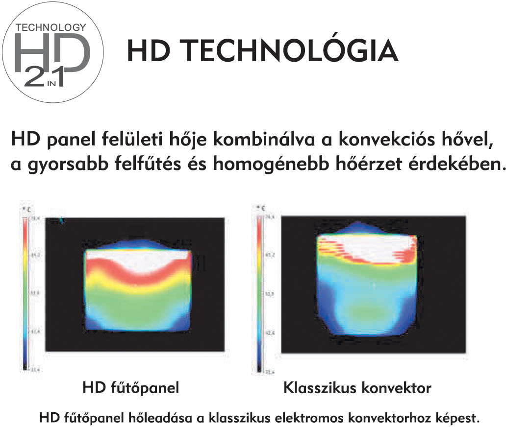Thermor Soprano Sense2 Wifi 2in1 HD 1500 W Elektromos Fűtőpanel dugvillával és fali konzollal