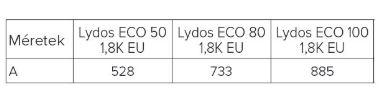 Ariston Lydos ECO 50 V 1,8K EU 50 Liter Villanybojler műszaki adatlap